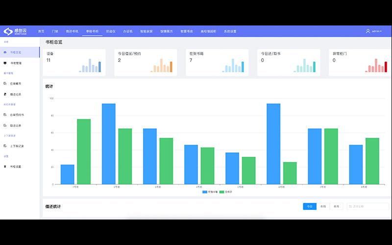 感创自助设备集群管理软件V1.0